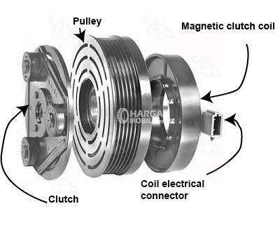 gambar deskripsi Magnetic Clutch dalam AC mobil dan beberapa bagian lain