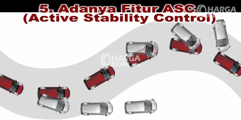 Gambar ini menunjukkan ilustrasi fitur Active stability Control milik mitsubishi Xpander