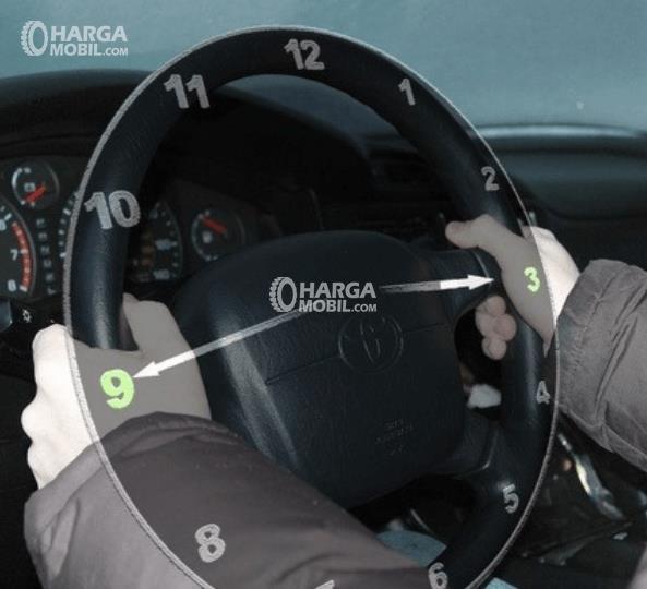 Gambar ini menunjukkan kemudi Mobil dengan terdapat angka 1 sampai 12 dan 2 buah tangan pada angka 9 dan 3