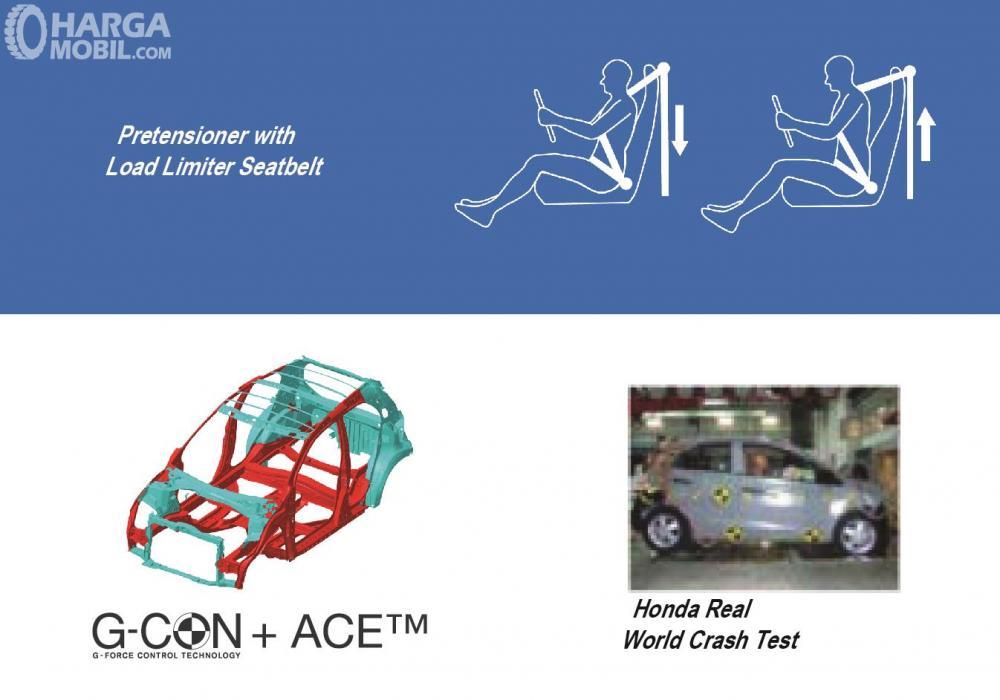 Banyak Fitur Safety Honda Brio 2018