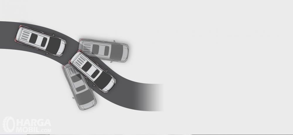 Toyota Alphard 2018 Dibekali Dengan Banyak Fitur Safety