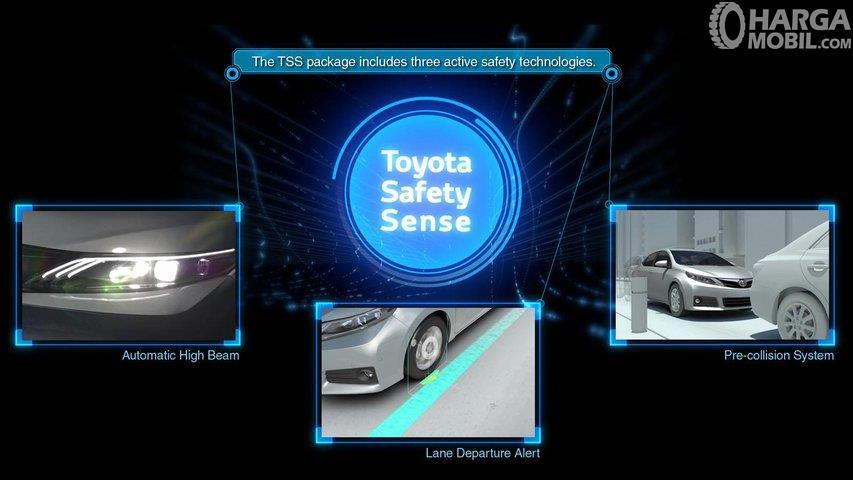 fitur keselamatan Toyota Camry 2019 berupa Toyota Safety Sense yang siap memberikan perlindungan terbaik