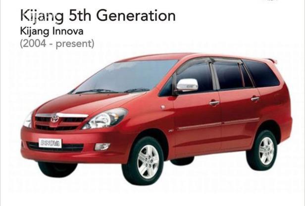 Generasi kelima Toyota Kijang Innova meneruskan perjuangan Kijang yang sudah berkiprah sejak dulu