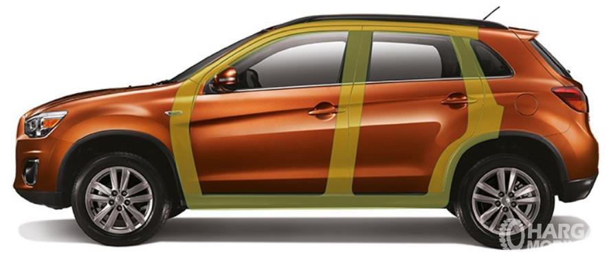 Gambar rangka kokoh Mitsubishi Outlander Sport