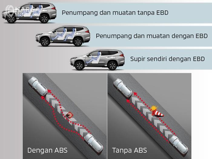 Gambar fitur keselamatan Mitsubishi Pajero Sport RF Limited Edition 2018 - HSA