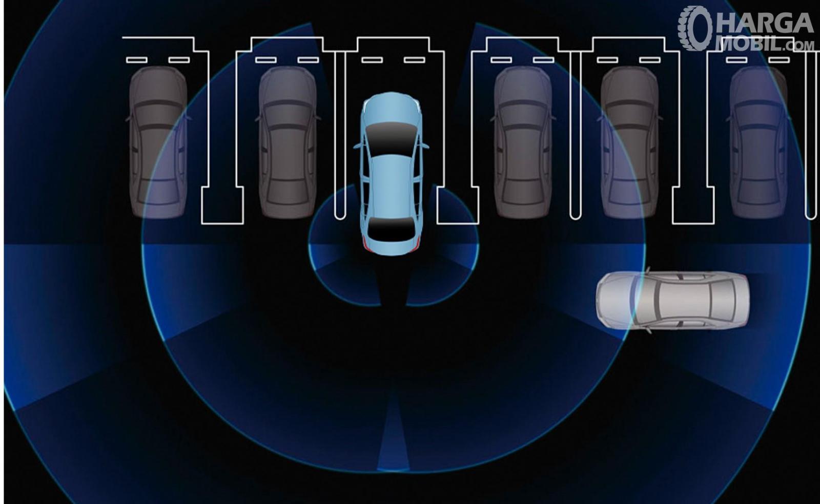 Gambaran fitur keselamatan All New Toyota Corolla Altis Hybrid 2019 - RTCA