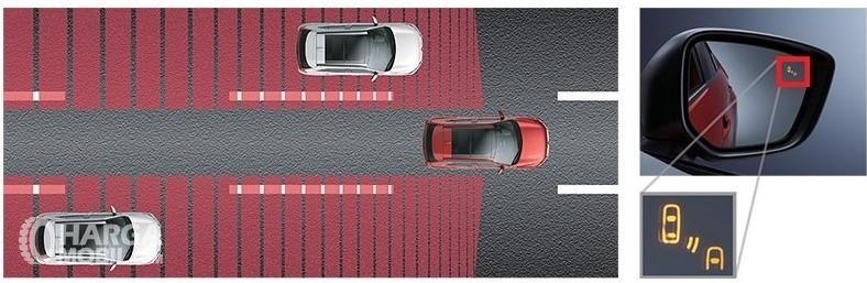 Gambaran fitur keselamatan pada Mitsubishi Eclipse Cross 2019- Blind Spot Monitor