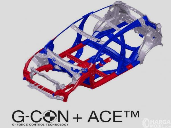 Gambar ini menunjukkan rangka mobil yang dipakai Honda HR-V E 2014