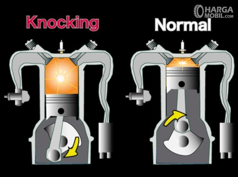 Gambar ini menunjukkan ilustrasi ruang pembakaran yang normal dan knocking