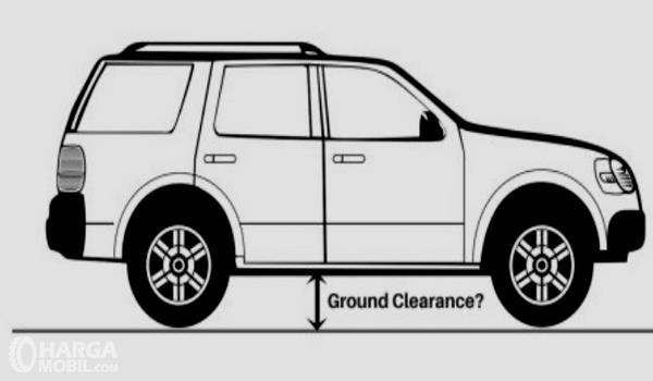 Gambar ini menunjukkan ilustrasi tinggi ground clearance pada kendaraan