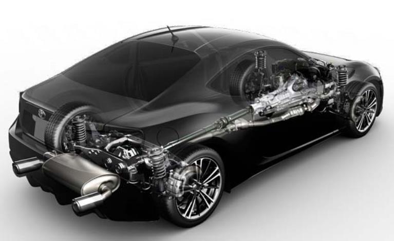 Gambar ini menunjukkan ilustrasi mobil dengan komponen sistem penggerak roda belakang