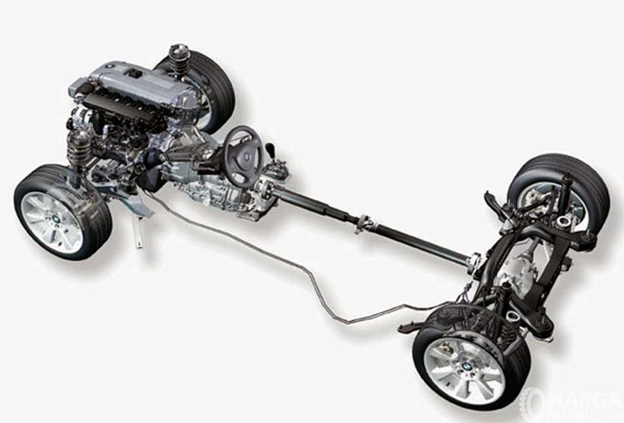 Gambar ini menunjukkan rangka sistem penggerak roda belakang