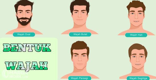 Gambar ini menunjukkan beberapa bentuk wajah dengan berbagai model