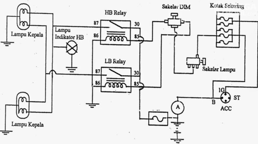 Gambar ini menunjukkan ilustrasi sistem kelistrikan lampu kepala