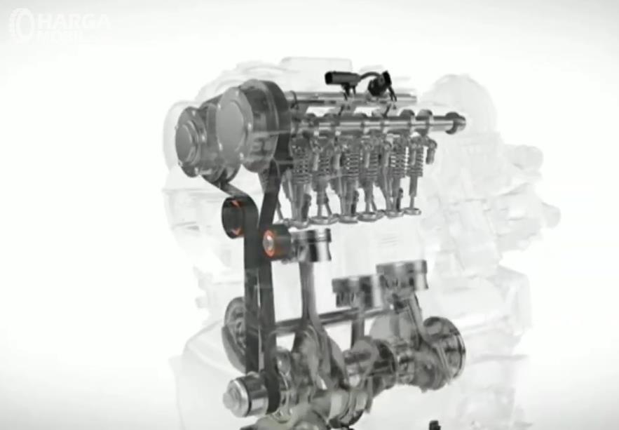 Gambar ini menunjukkan ilustrasi kerja mesin mobil 3 silinder