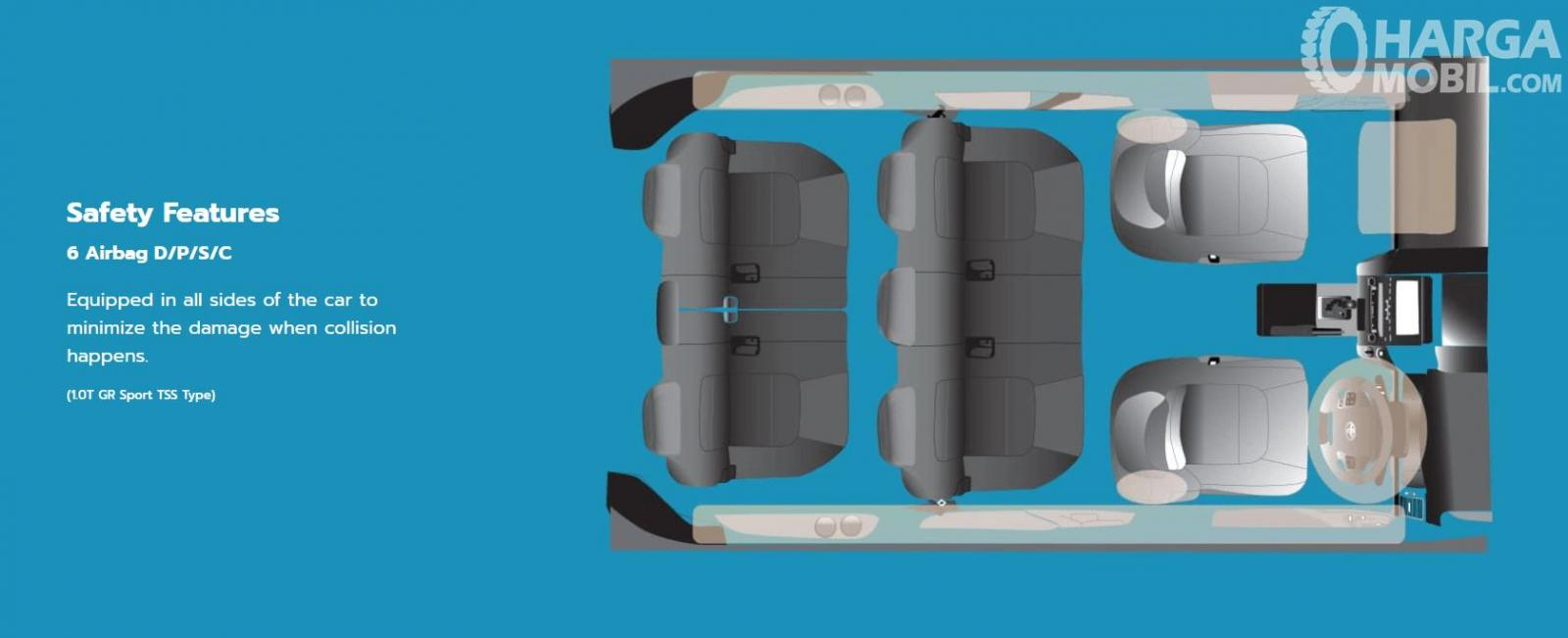 Gambar ini menunjukkan Airbag Toyota Raize GR Sport CVT TSS 2021