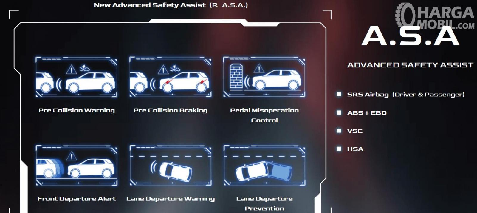 Gambar ini menunjukkan teknologi ASA pada Daihatsu Rocky R TC ASA 2021