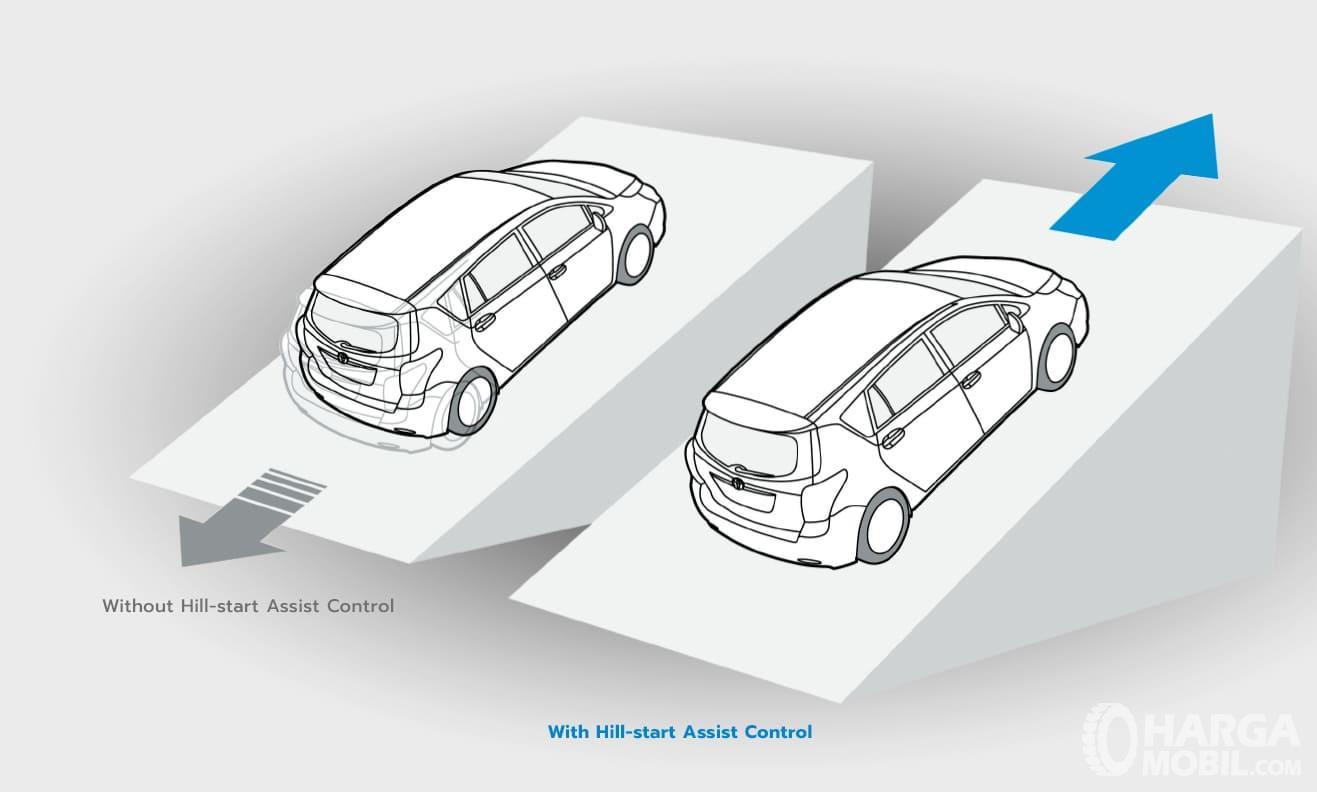 Gambar  ini menunjukkan salah satu fitur pada mobil Toyota Corolla Cross 1.8 Gasoline 2021
