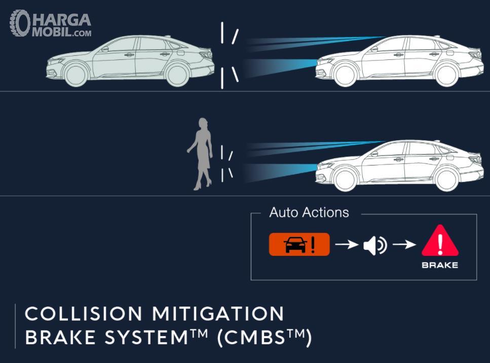 Gambar ini menunjukkan fitur CMBS pada teknologi Honda Sensing
