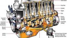 Beberapa Alasan Resiko Mobil Turun Mesin Bisa Diselamatkan Oleh Oli Mesin