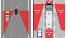 Beberapa Alasan Terdapat Titik Blind Spot, Semakin Besar Kendaraan Areanya Semakin Besar